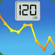 Application surveiller votre poids, Smartphone, le carnet de calli, perte de poids