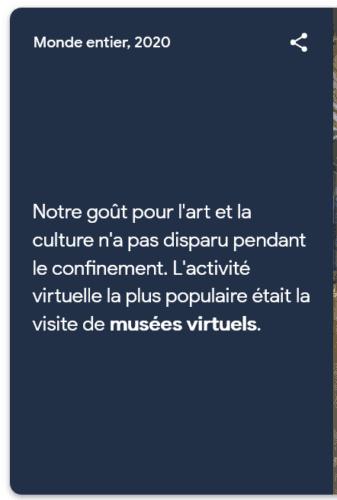 Visite de musées virtuels